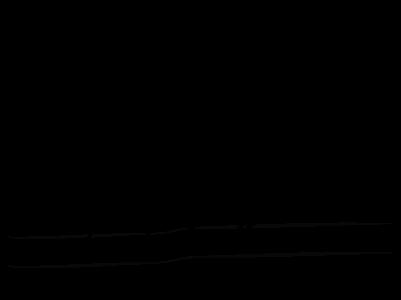 Loesungswege-blog-Kinesiologie-Bern-Bolligen